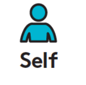 icon with picture of person and the word self